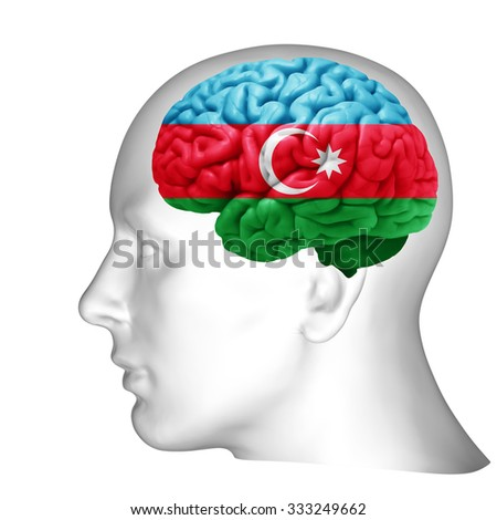 Azerbaijan  flag, human head with brain and white  background