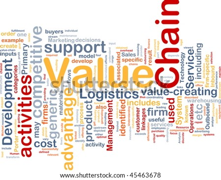 Background concept word cloud illustration of business value chain