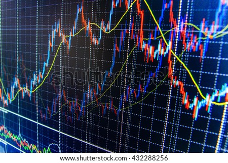 Background stock chart. Display of quotes pricing graph visualization. World economics graph. Share price candlestick chart. New modern computer and business strategy as concept.