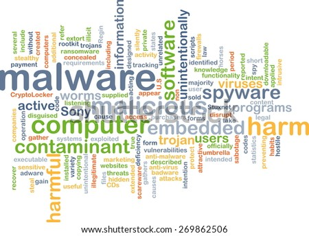 Background text pattern concept wordcloud illustration of malware software - stock photo