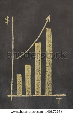 bar chart drawn on a chalkboard plotting time against money, with an arrow showing upward trend