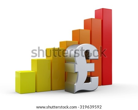 Bar chart in front of the word (£) POUND silver color - stock photo
