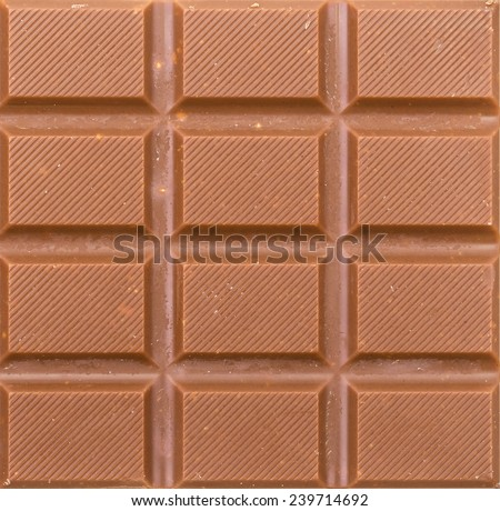 Bar of chocolate as a background