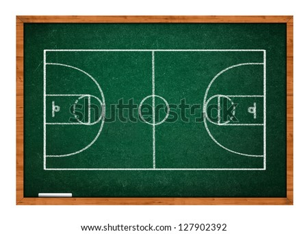 Basketball pitch scheme on green chalkboard, for learning sport tactics.