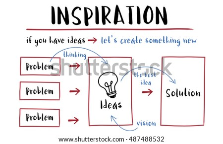 Be Creative Fresh Ideas Solution Innovation Concept