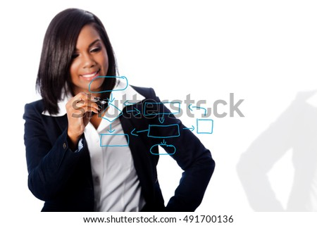 Beautiful happy smiling business woman drawing concept flow chart consulting strategy.