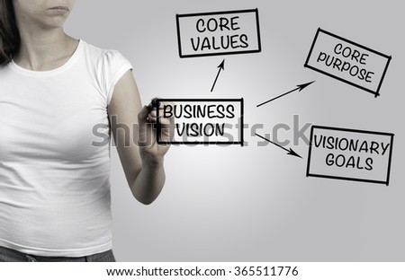 Beautiful woman writing - Business vision concept - stock photo