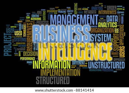 BI - Business intelligence concept in word tag cloud isolated on black - stock photo