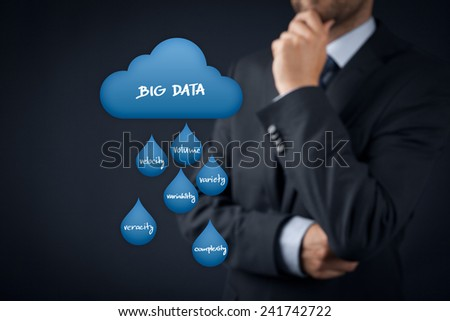 Big data analytics (bigdata) and cloud computing concept. Businessman think about big data and cloud computing issues (volume, velocity, variety, variability, veracity, complexity).  - stock photo