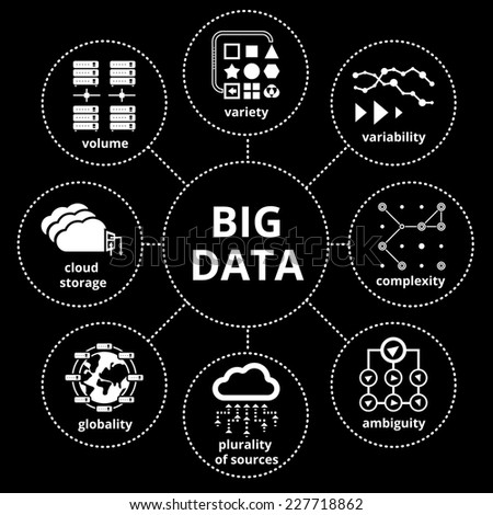 Big Data Map with icons, properties of big data - stock photo