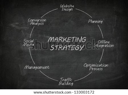 Blackboard with handwritten marketing strategy concept - stock photo