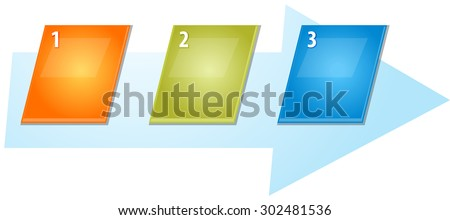 blank business strategy concept infographic diagram slanted numbered sequence arrow illustration Three 3 - stock photo