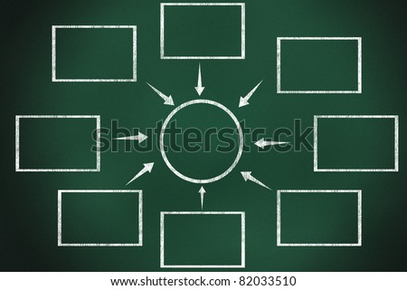 blank flow chart made with white chalk on a chalkboard - stock photo
