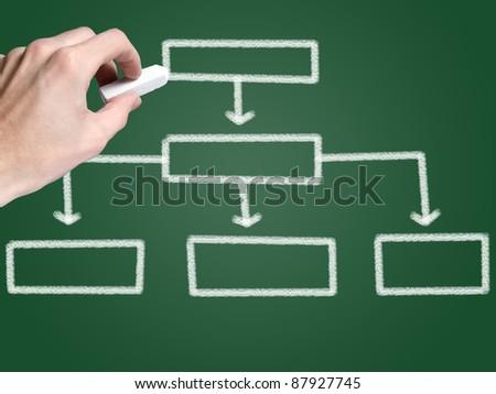 blank strategy chart on blackboard - stock photo
