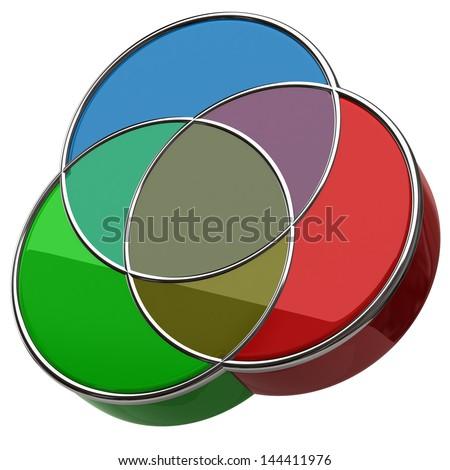Venn Diagram Stock Images, Royalty-Free Images & Vectors ...