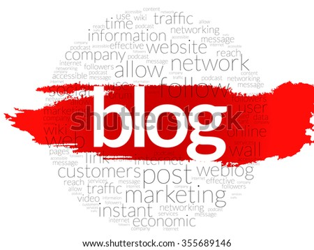 BLOG word cloud, business concept - stock photo