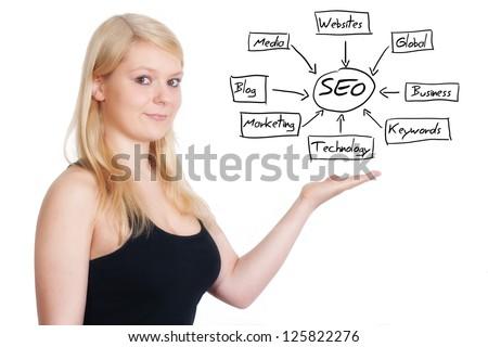 blonde business woman explaining SEO schema on whiteboard - stock photo