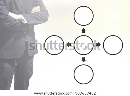Blurred Business man with life or business Improvement cycle concept, core value cycle over blur or blurred sky and clouds on sunset time background in Thailand with corner light flare.four cycle. - stock photo