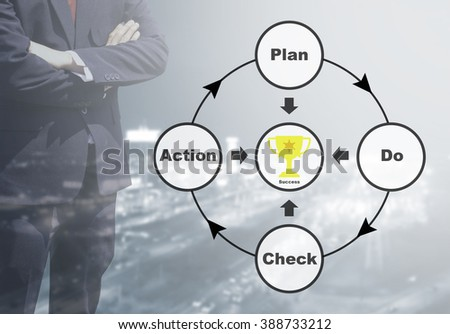 Blurred Business man with life or business Improvement cycle concept, plan, do, check, action on blur or blurred night city view blue tone background with corner light flare.four cycle concept. - stock photo