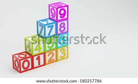 Box Number Toy isolated on white background