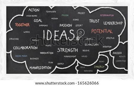Brainstorm And Positive Words in Blackboard Cloud - stock photo