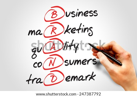 BRAND, business marketing concept acronym