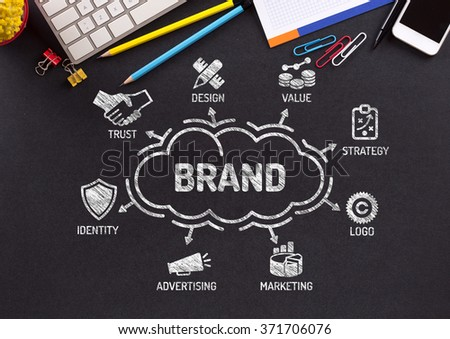 BRAND. Chart with keywords and icons on blackboard - stock photo