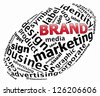BRAND info text graphics and arrangement concept (word clouds) on white background - stock vector