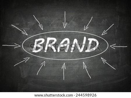 Brand process information concept on black chalkboard. - stock photo