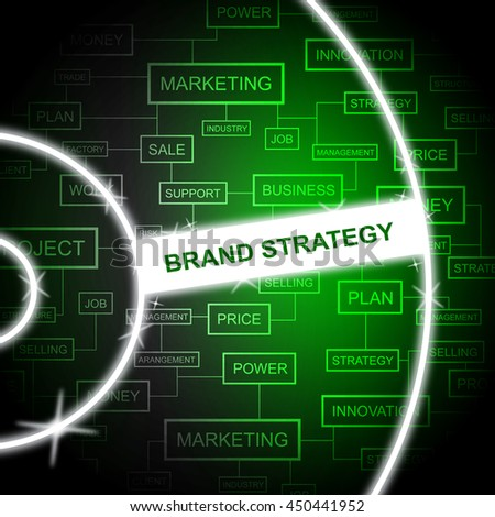 Brand Strategy Showing Company Identity And Strategies