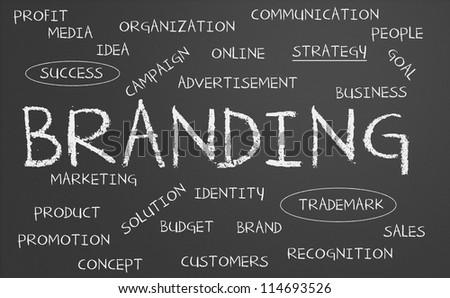 Branding word cloud written on a chalkboard - stock photo