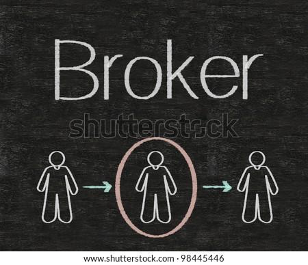 broker with people symbols written on blackboard background high resolution - stock photo
