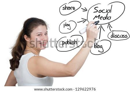 brunette business woman explaining social media on whiteboard - stock photo