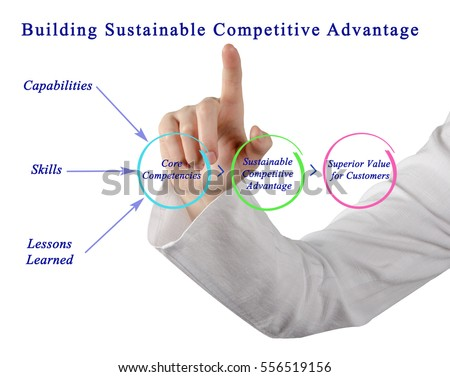 Comparison competitive strategies stock illustration for Builders advantage