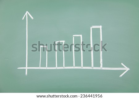 Business chart drawn on a blackboard