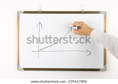 Business chart drawn on a whiteboard - stock photo