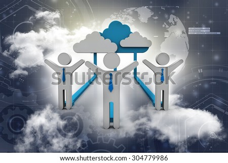 business cloud network