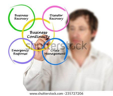 Business Continuity - stock photo