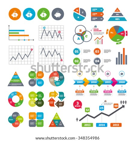 Business data pie charts graphs. Piggy bank icons. Dollar, Euro and Pound moneybox signs. Cash coin money symbols. Market report presentation.  - stock photo