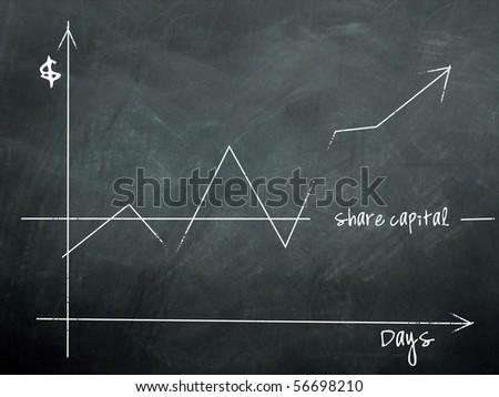 business diagram on blackboard  - stock photo