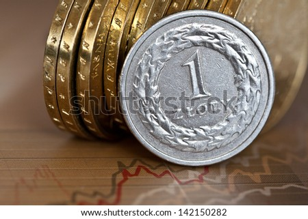 Business diagram on financial report with coins. Polish money. Poland Currency - stock photo