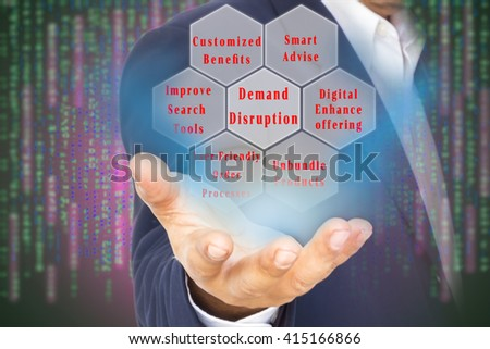 Business Disruption Concept  image. Demand disruption factors on the double exposure of business man and digital code background. . - stock photo
