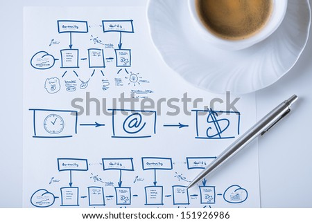 business, education and planning concept - business plan with cup of coffee - stock photo