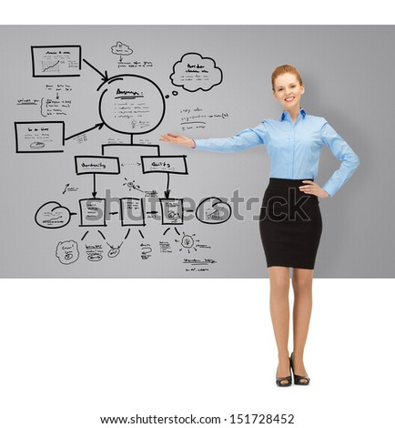 business, education and technology - woman pointing at plan on the virtual board or screen - stock photo