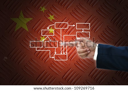 business hand selecting business icon on old China flag background.