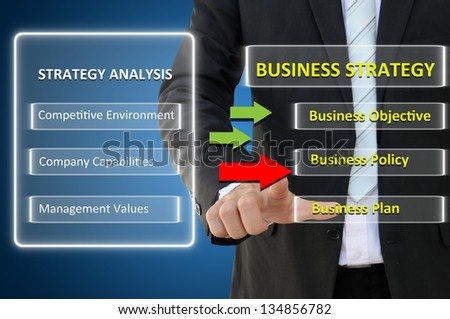 Business hand with how to create business strategy - stock photo