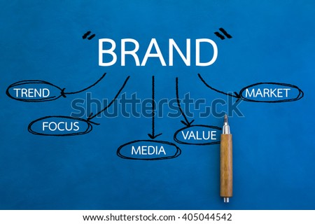 business hand writing brand concept on blue background - stock photo