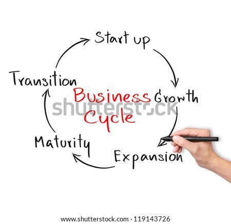business hand writing business cycle concept - stock photo