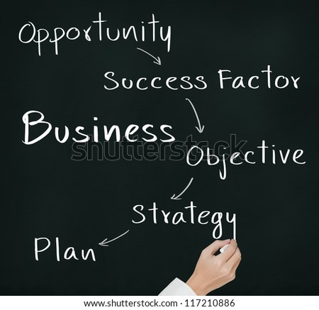 business hand writing business process concept opportunity - success factor - objective - strategy - plan - stock photo