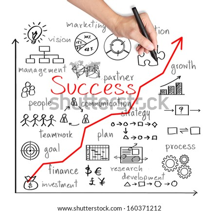 business hand writing business success by many  process - stock photo
